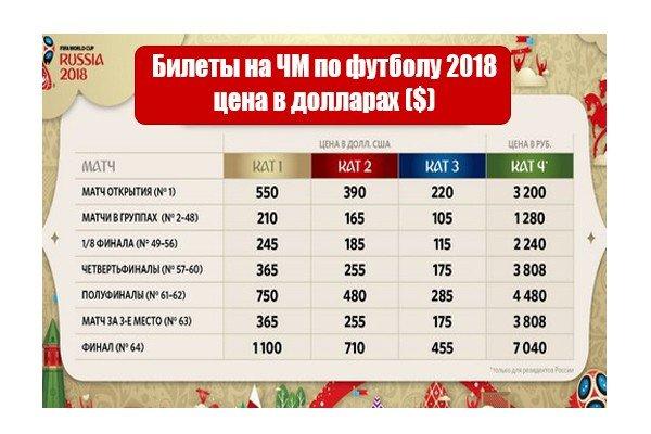 каким цветом на 2018 россия футбол сколько команд комнату Йошкар-Оле