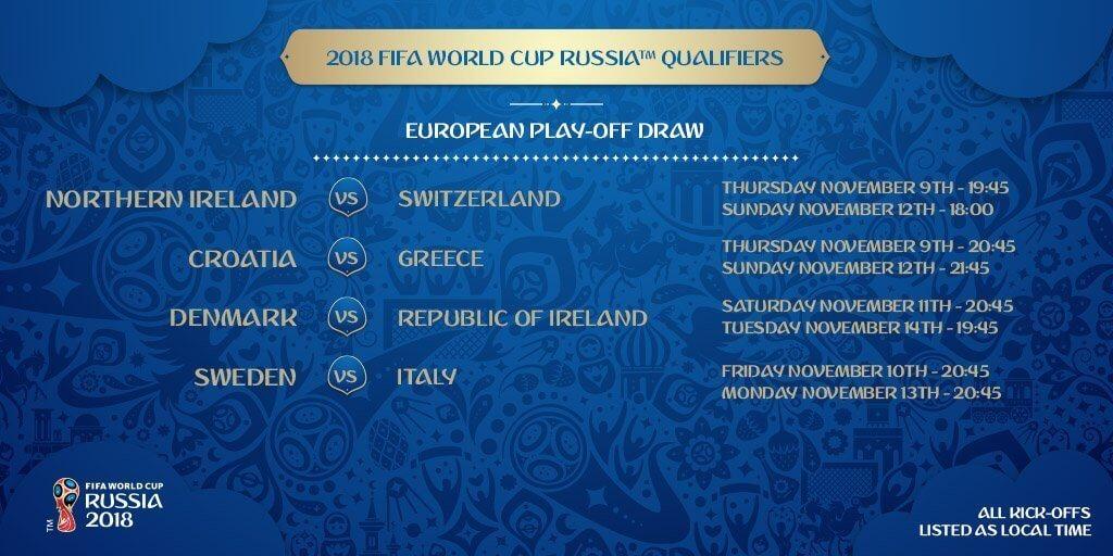 даты 2018 чемпионат россии мира в по футболу